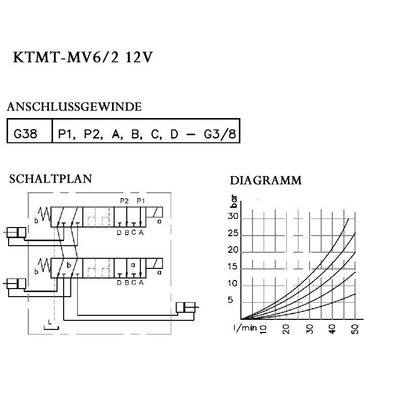 Schön Zwei Wege Beleuchtung Diagramm Galerie - Elektrische ...