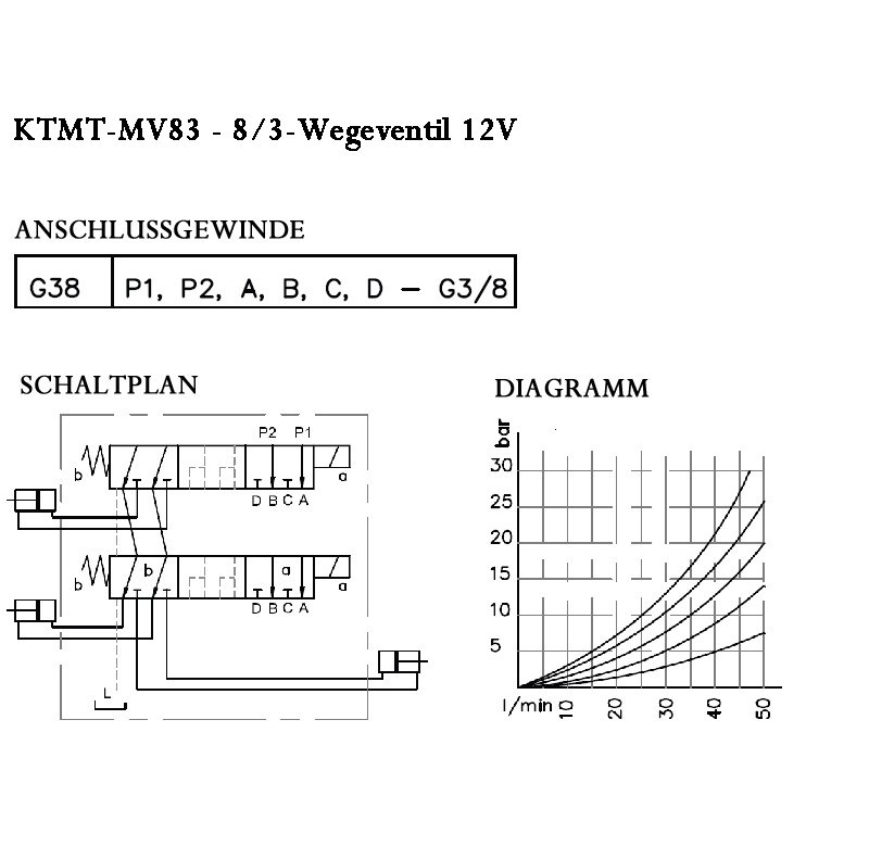 8/3-Wegeventil NG06 24V DC - mit Leckölanschluss inkl. Stecker, 134,90 €